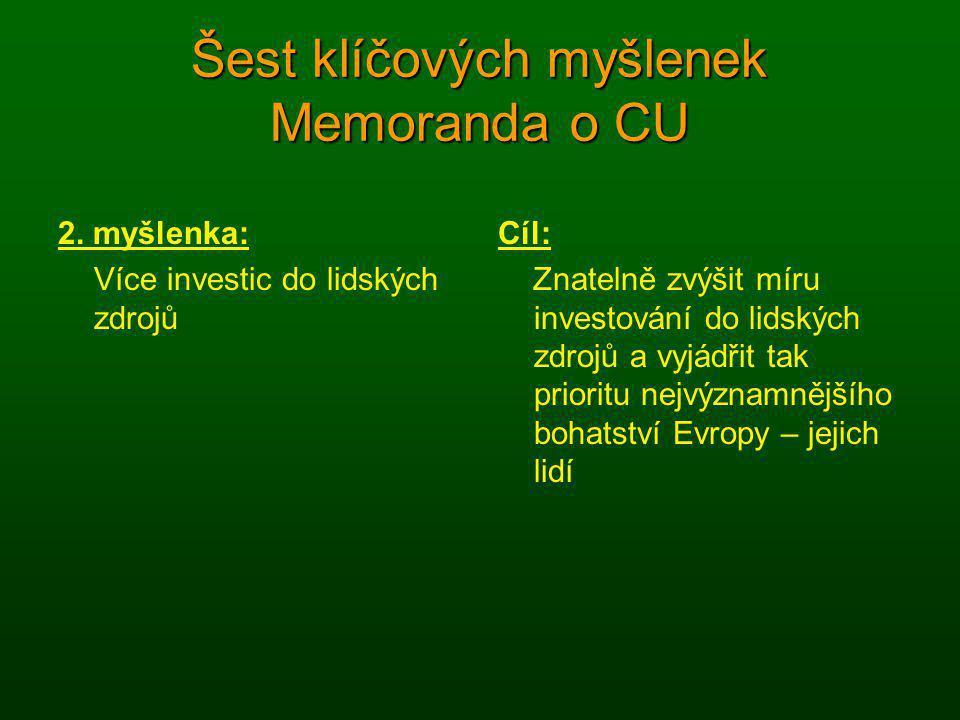 Šest klíčových myšlenek Memoranda o CU 3.
