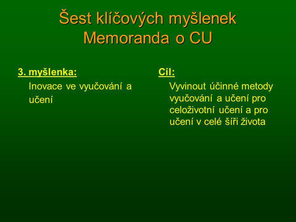Šest klíčových myšlenek Memoranda o CU 4.