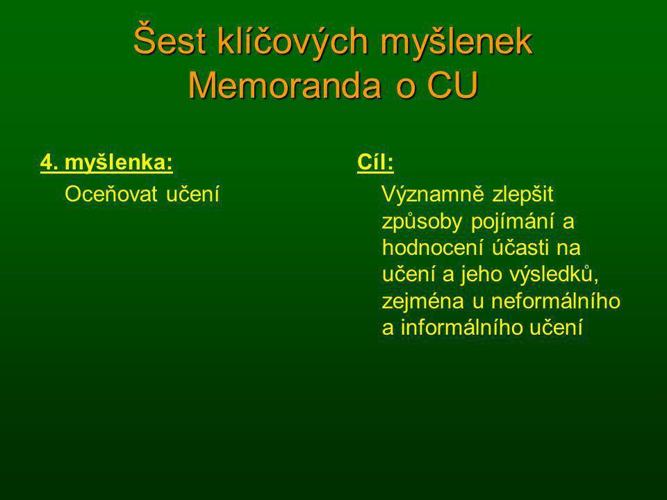 Šest klíčových myšlenek Memoranda o CU 5.