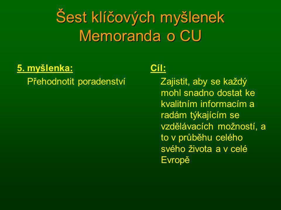 Šest klíčových myšlenek Memoranda o CU 6.