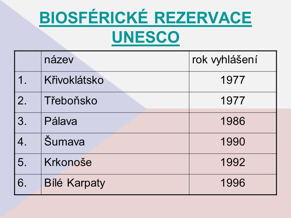 BIOSFÉRICKÉ REZERVACE UNESCO názevrok vyhlášení 1.Křivoklátsko1977 2.Třeboňsko1977 3.Pálava1986 4.Šumava1990 5.Krkonoše1992 6.Bílé Karpaty1996