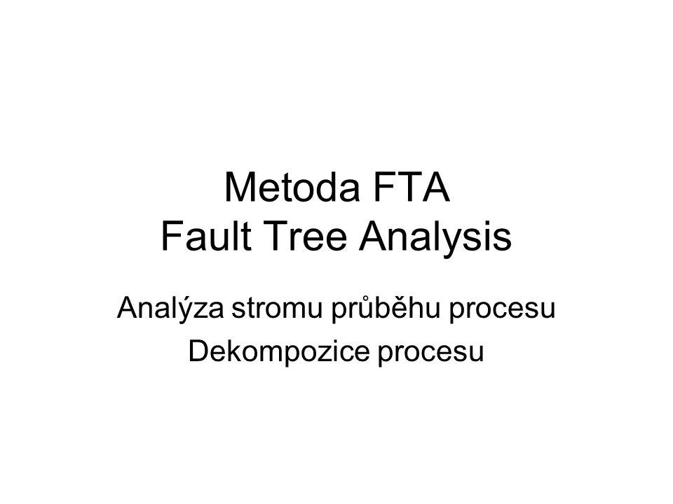 Metoda FTA Fault Tree Analysis Analýza stromu průběhu procesu Dekompozice procesu