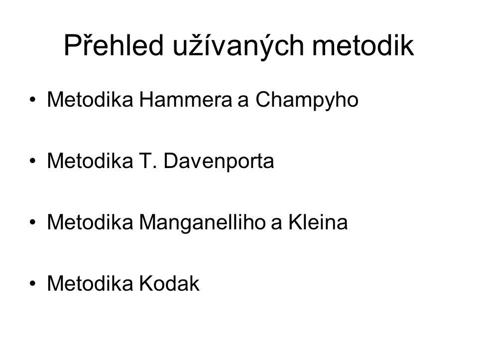 Přehled užívaných metodik Metodika Hammera a Champyho Metodika T. Davenporta Metodika Manganelliho a Kleina Metodika Kodak