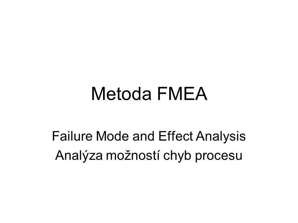 Metoda FMEA Failure Mode and Effect Analysis Analýza možností chyb procesu