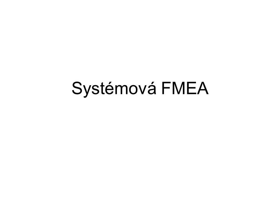 Systémová FMEA