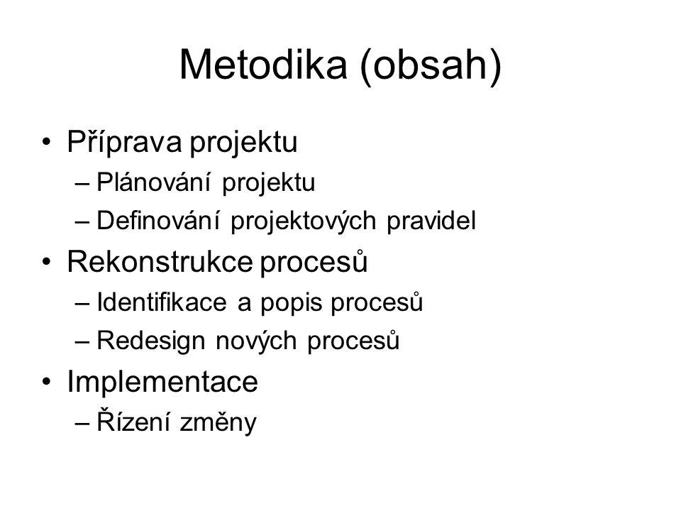 Metodika (obsah) Příprava projektu –Plánování projektu –Definování projektových pravidel Rekonstrukce procesů –Identifikace a popis procesů –Redesign