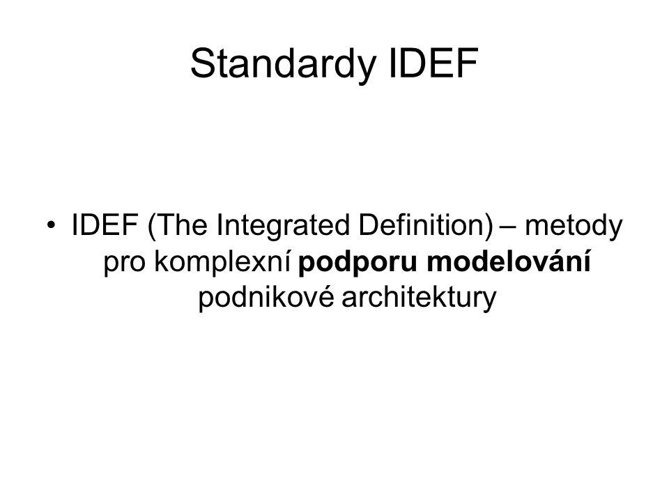 Modelování podnikových procesů IDEF 3 – je určena pro popis chování systému Scénář – základní model procesů Metoda uplatňuje specifický grafický jazyk Analýza zaměřená na procesy klade důraz na časové, kausální a logické vztahy uvnitř procesu (vyjádřené ve scénáři)