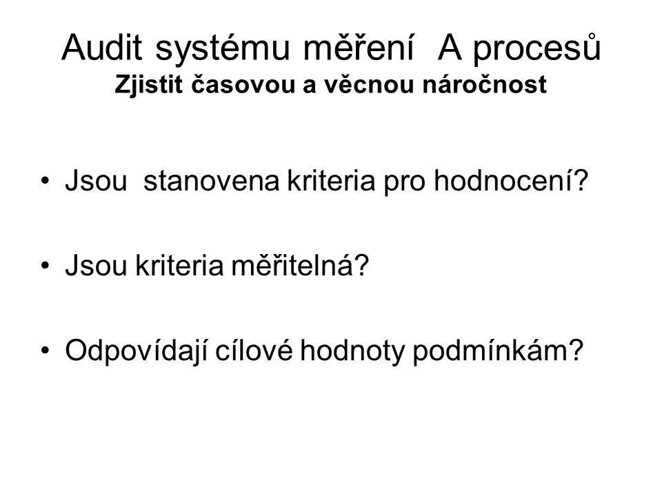 Audit systému měření A procesů Zjistit časovou a věcnou náročnost Jsou stanovena kriteria pro hodnocení? Jsou kriteria měřitelná? Odpovídají cílové ho