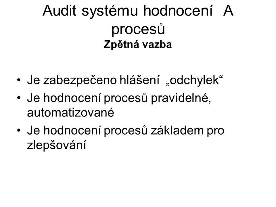 """Audit systému hodnocení A procesů Zpětná vazba Je zabezpečeno hlášení """"odchylek"""" Je hodnocení procesů pravidelné, automatizované Je hodnocení procesů"""