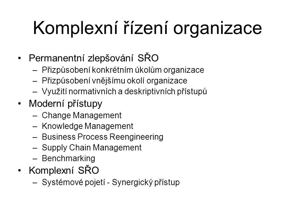 Komplexní řízení organizace Permanentní zlepšování SŘO –Přizpůsobení konkrétním úkolům organizace –Přizpůsobení vnějšímu okolí organizace –Využití nor