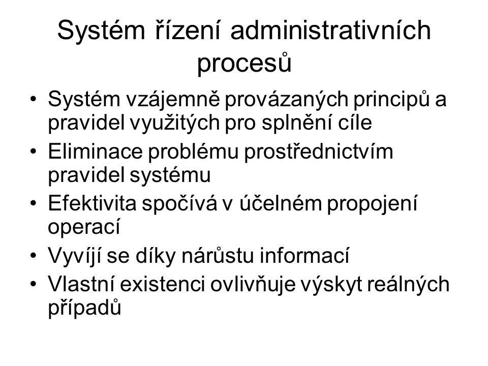 Systém řízení administrativních procesů Systém vzájemně provázaných principů a pravidel využitých pro splnění cíle Eliminace problému prostřednictvím