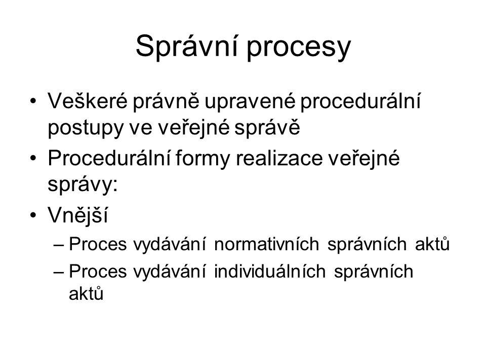 Správní procesy Veškeré právně upravené procedurální postupy ve veřejné správě Procedurální formy realizace veřejné správy: Vnější –Proces vydávání no