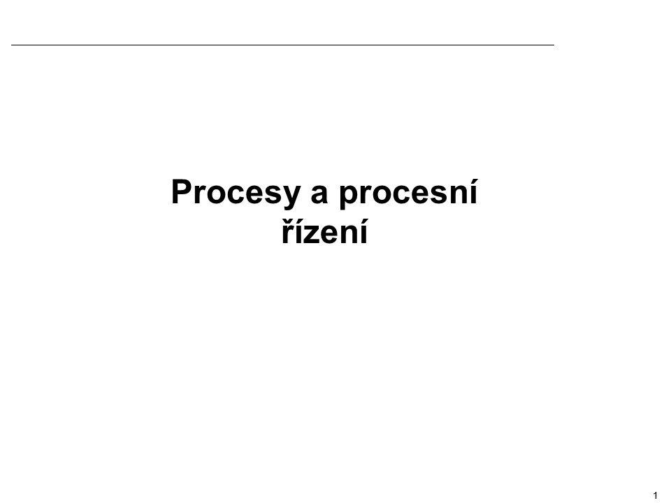 11 Procesy a procesní řízení