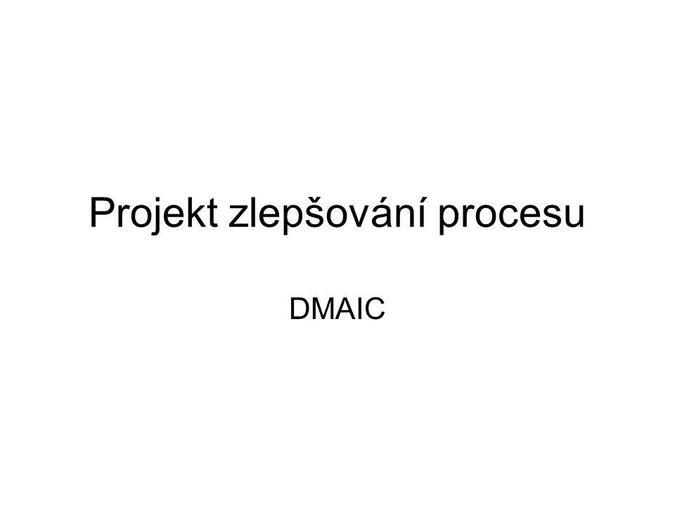 Projekt zlepšování procesu DMAIC