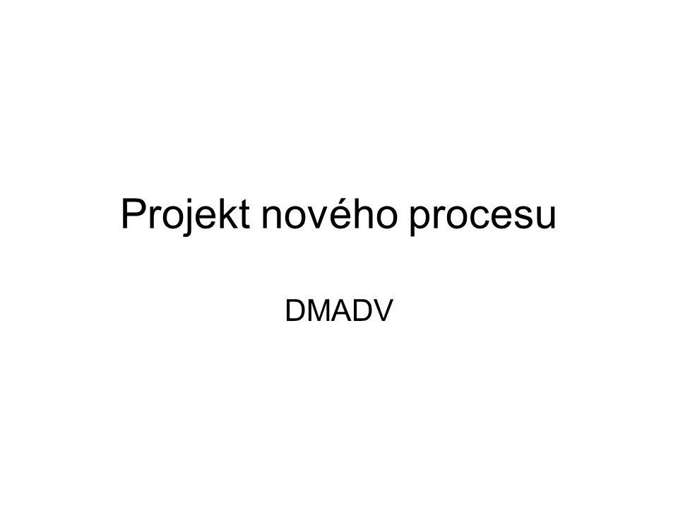 Projekt nového procesu DMADV