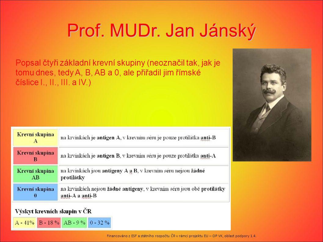 Prof. MUDr. Jan Jánský Popsal čtyři základní krevní skupiny (neoznačil tak, jak je tomu dnes, tedy A, B, AB a 0, ale přiřadil jim římské číslice I., I