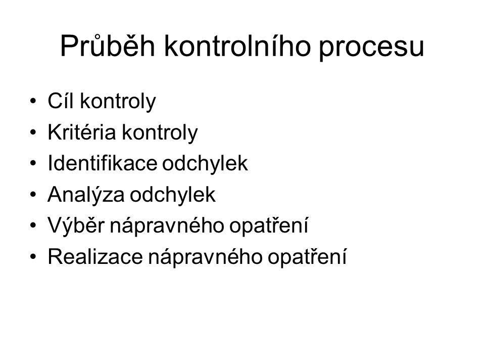 Průběh kontrolního procesu Cíl kontroly Kritéria kontroly Identifikace odchylek Analýza odchylek Výběr nápravného opatření Realizace nápravného opatře