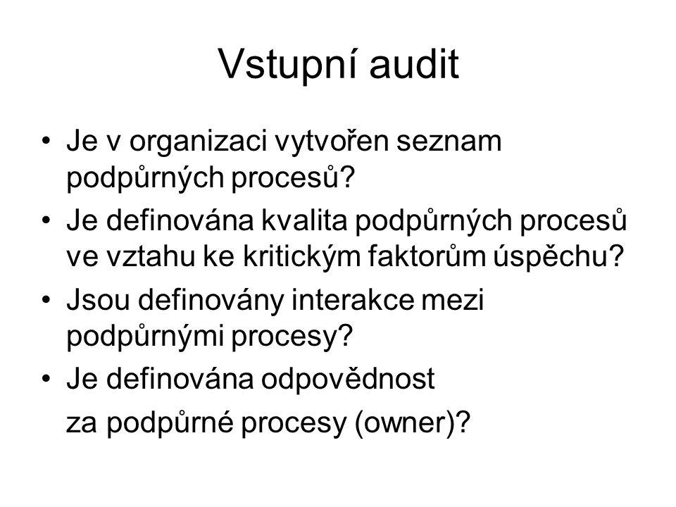 Vstupní audit Je v organizaci vytvořen seznam podpůrných procesů? Je definována kvalita podpůrných procesů ve vztahu ke kritickým faktorům úspěchu? Js