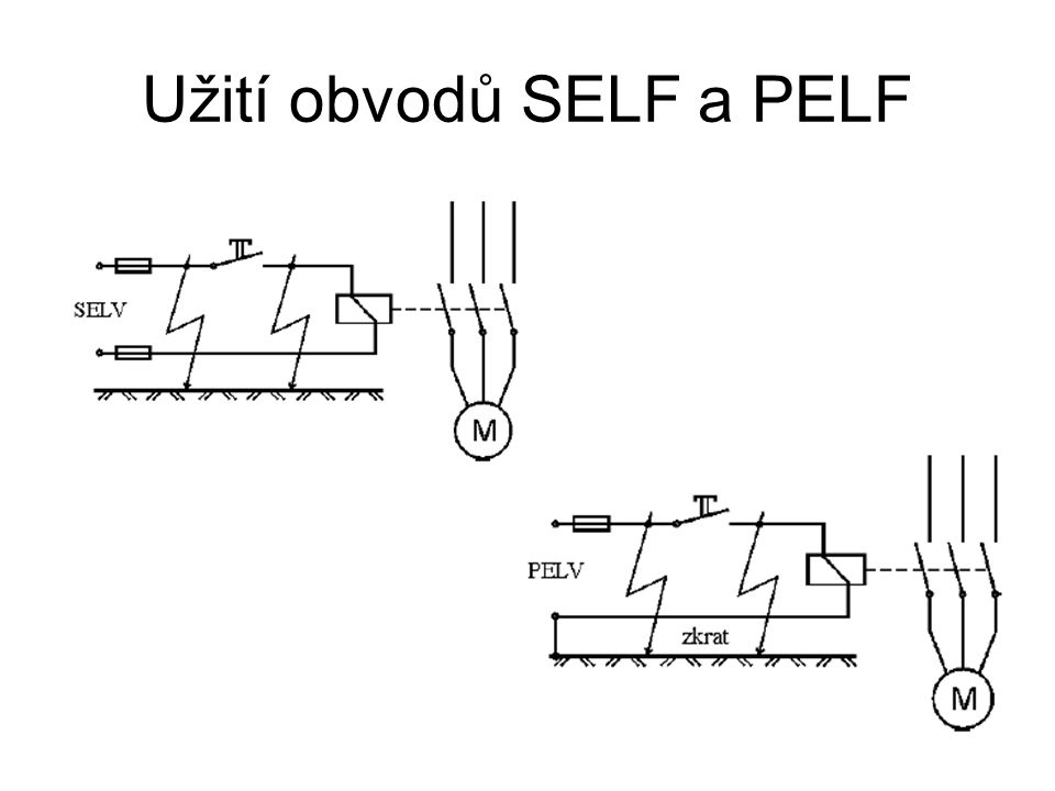 Užití obvodů SELF a PELF