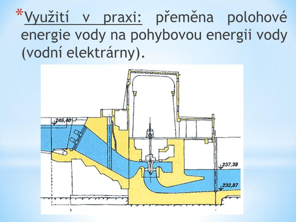 * Využití v praxi: přeměna polohové energie vody na pohybovou energii vody (vodní elektrárny).