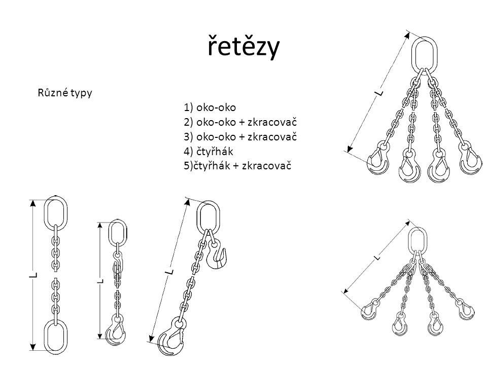 řetězy Různé typy 1) oko-oko 2) oko-oko + zkracovač 3) oko-oko + zkracovač 4) čtyřhák 5)čtyřhák + zkracovač