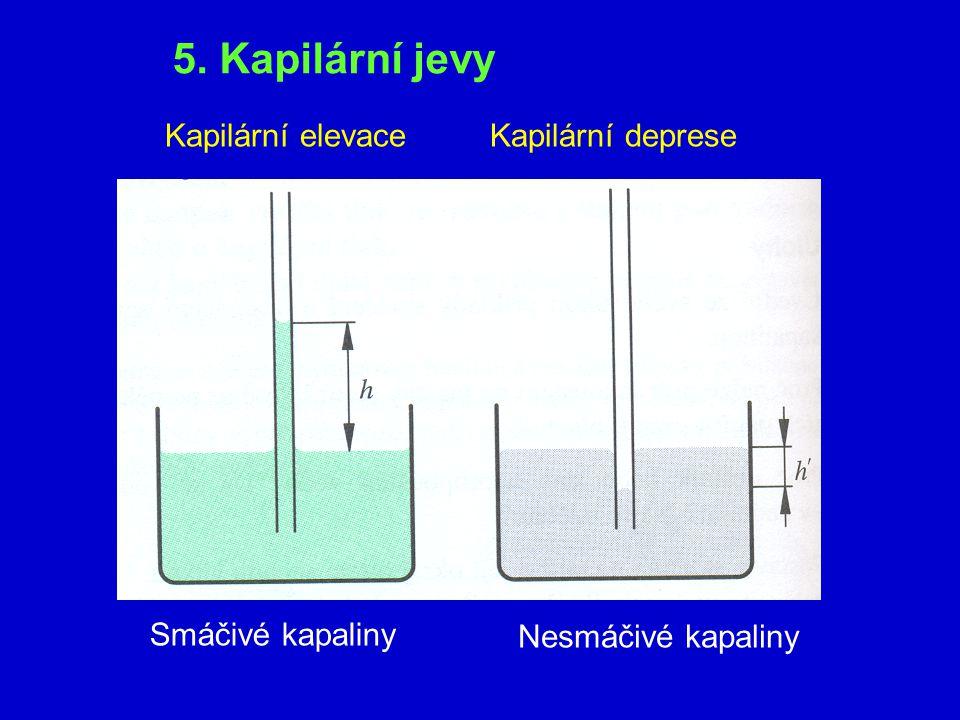 Jaký tlak má vzduch v kulové bublině o průměru 10 -3 mm v hloubce 5 m pod volnou hladinou vody, je-li atmosférický tlak 1 000 hPa.