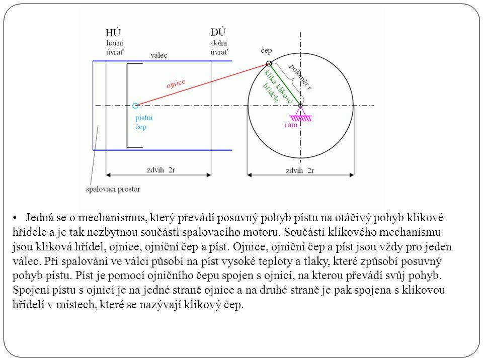 Jedná se o mechanismus, který převádí posuvný pohyb pístu na otáčivý pohyb klikové hřídele a je tak nezbytnou součástí spalovacího motoru. Součásti kl