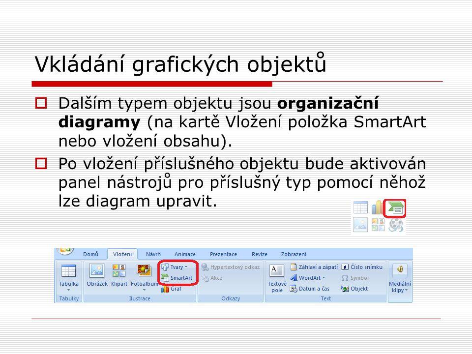 Vkládání grafických objektů  Dalším typem objektu jsou organizační diagramy (na kartě Vložení položka SmartArt nebo vložení obsahu).  Po vložení pří