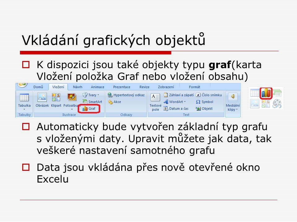  K dispozici jsou také objekty typu graf(karta Vložení položka Graf nebo vložení obsahu)  Automaticky bude vytvořen základní typ grafu s vloženými d