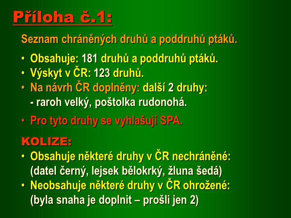 Seznam druhů,které mohou být loveny.Obsahuje některé druhy v ČR ohrožené (čírka modrá, č.
