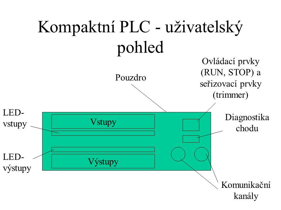 Kompaktní PLC - uživatelský pohled Vstupy Výstupy Ovládací prvky (RUN, STOP) a seřizovací prvky (trimmer) Diagnostika chodu Komunikační kanály LED- vstupy LED- výstupy Pouzdro