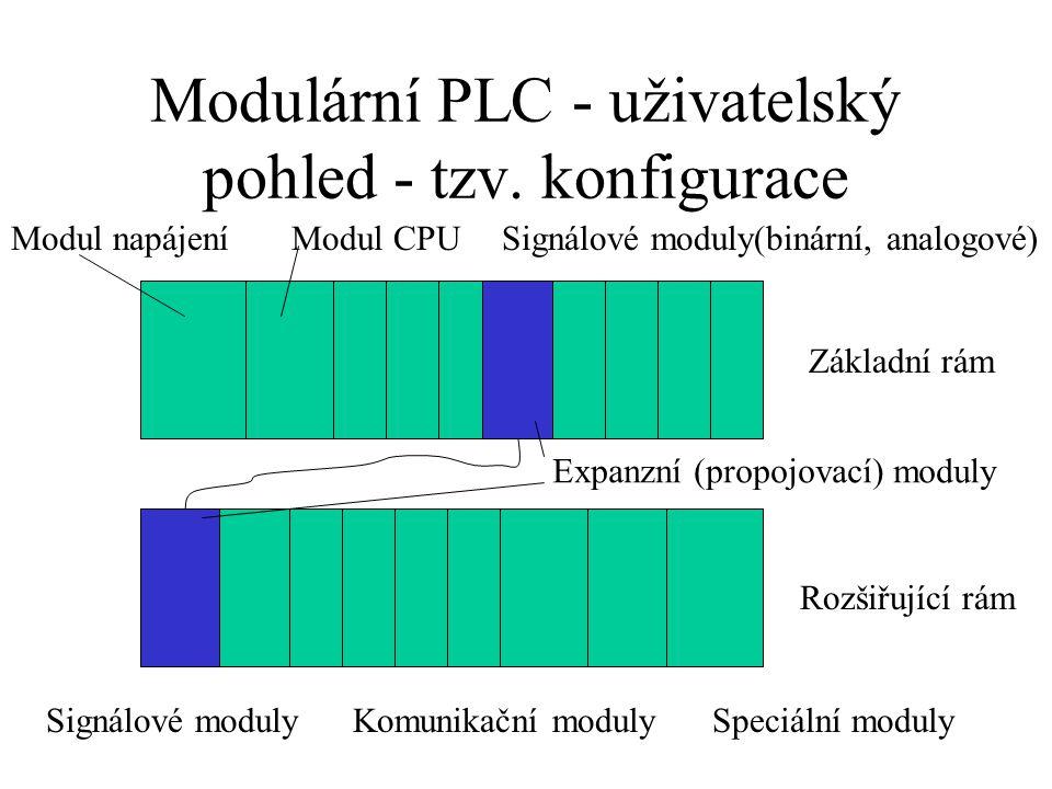 Modulární PLC - uživatelský pohled - tzv. konfigurace Základní rám Rozšiřující rám Modul napájeníModul CPUSignálové moduly(binární, analogové) Signálo