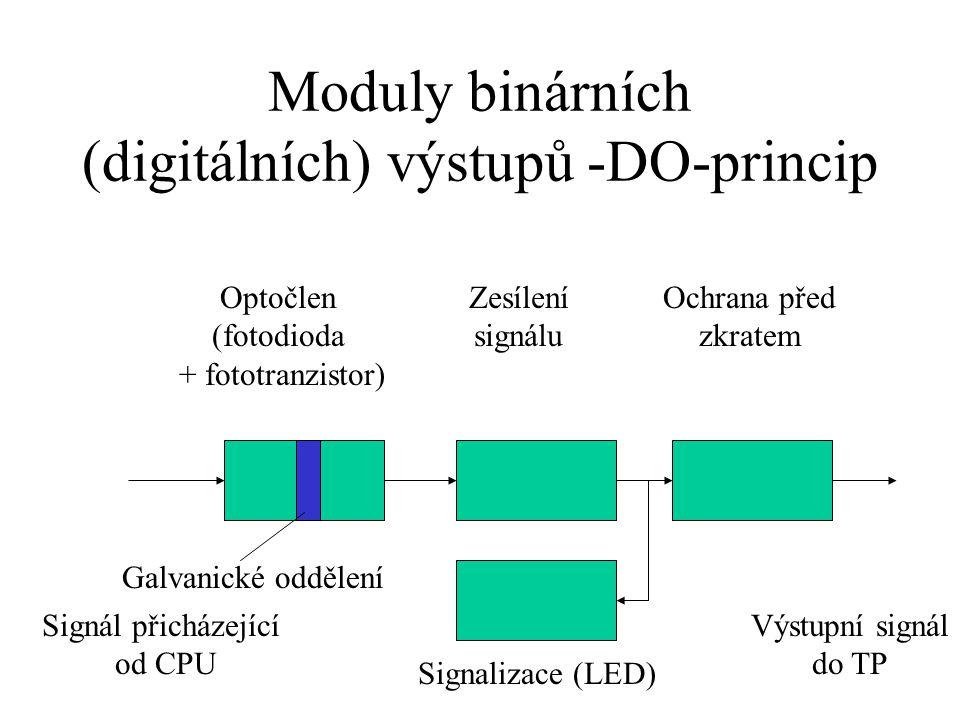 Moduly binárních (digitálních) výstupů -DO-princip Signál přicházející od CPU Výstupní signál do TP Ochrana před zkratem Zesílení signálu Optočlen (fotodioda + fototranzistor) Signalizace (LED) Galvanické oddělení