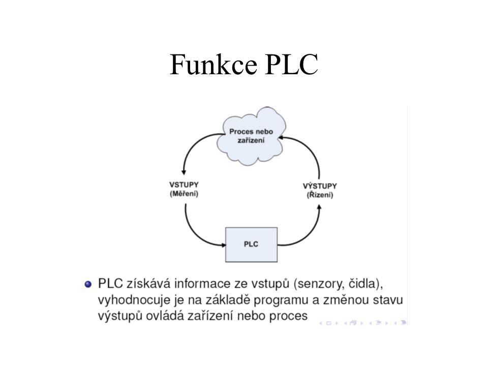 Funkce PLC