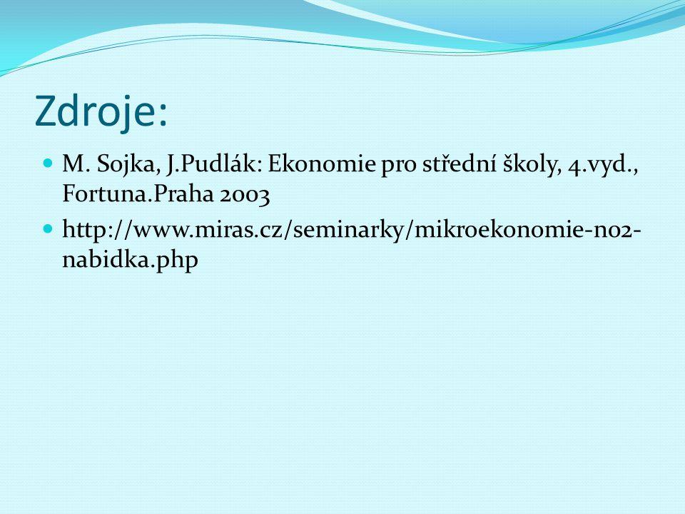 Zdroje: M. Sojka, J.Pudlák: Ekonomie pro střední školy, 4.vyd., Fortuna.Praha 2003 http://www.miras.cz/seminarky/mikroekonomie-n02- nabidka.php