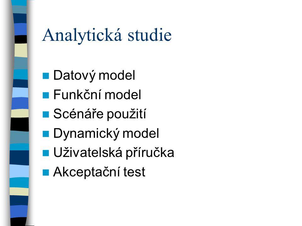 Analytická studie Datový model Funkční model Scénáře použití Dynamický model Uživatelská příručka Akceptační test