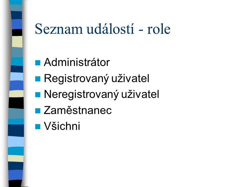Seznam událostí - role Administrátor Registrovaný uživatel Neregistrovaný uživatel Zaměstnanec Všichni
