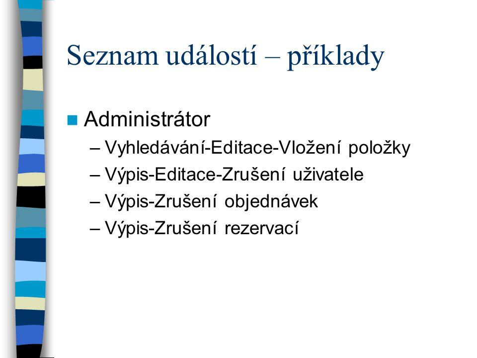 Seznam událostí – příklady Administrátor –Vyhledávání-Editace-Vložení položky –Výpis-Editace-Zrušení uživatele –Výpis-Zrušení objednávek –Výpis-Zrušení rezervací