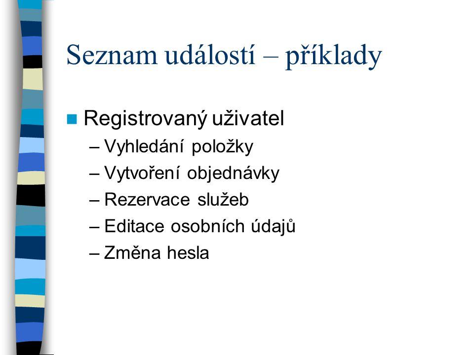 Seznam událostí – příklady Registrovaný uživatel –Vyhledání položky –Vytvoření objednávky –Rezervace služeb –Editace osobních údajů –Změna hesla