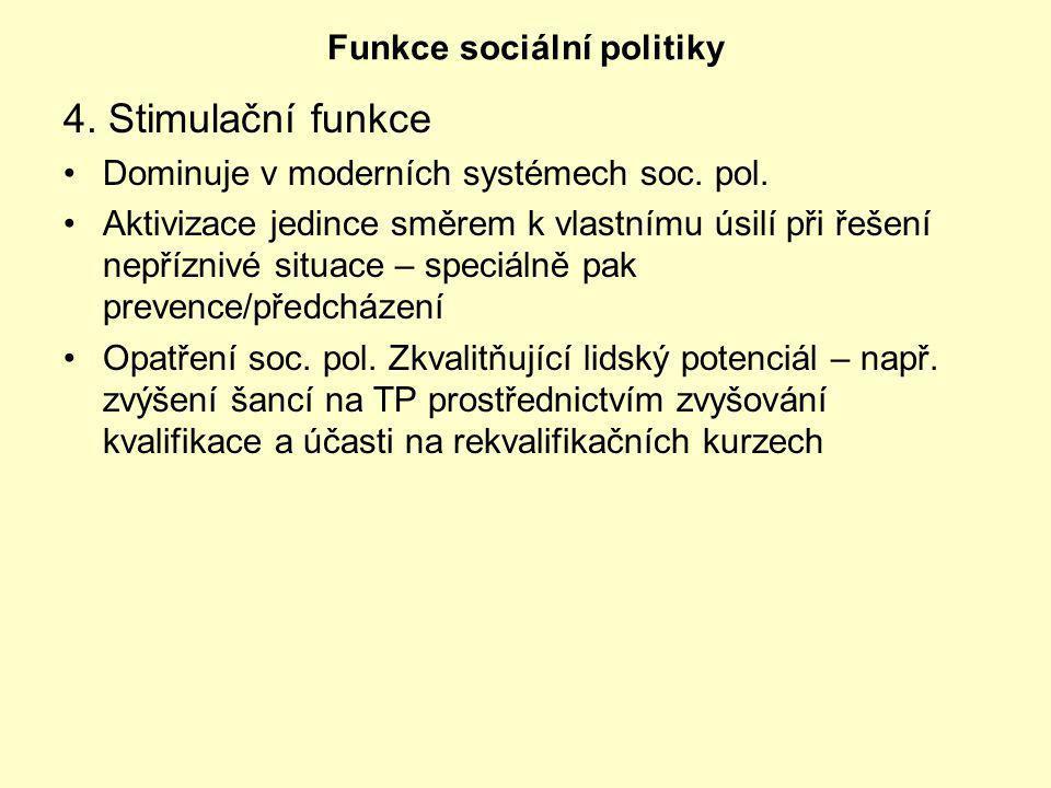 Funkce sociální politiky 4. Stimulační funkce Dominuje v moderních systémech soc. pol. Aktivizace jedince směrem k vlastnímu úsilí při řešení nepřízni