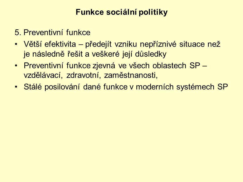 Funkce sociální politiky 5. Preventivní funkce Větší efektivita – předejít vzniku nepříznivé situace než je následně řešit a veškeré její důsledky Pre