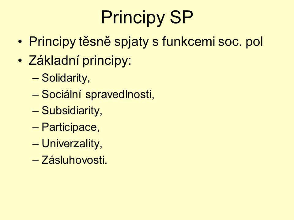Principy SP Principy těsně spjaty s funkcemi soc. pol Základní principy: –Solidarity, –Sociální spravedlnosti, –Subsidiarity, –Participace, –Univerzal