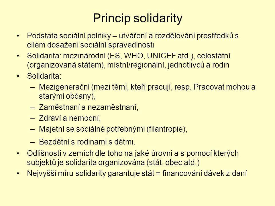 Princip solidarity Podstata sociální politiky – utváření a rozdělování prostředků s cílem dosažení sociální spravedlnosti Solidarita: mezinárodní (ES,