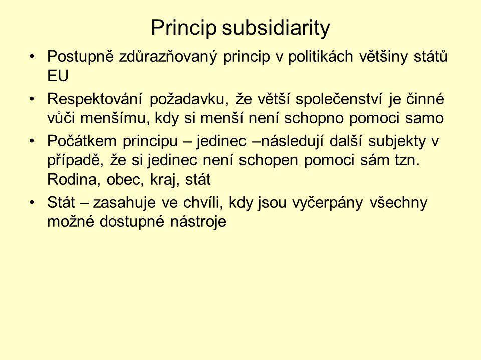 Princip subsidiarity Postupně zdůrazňovaný princip v politikách většiny států EU Respektování požadavku, že větší společenství je činné vůči menšímu,