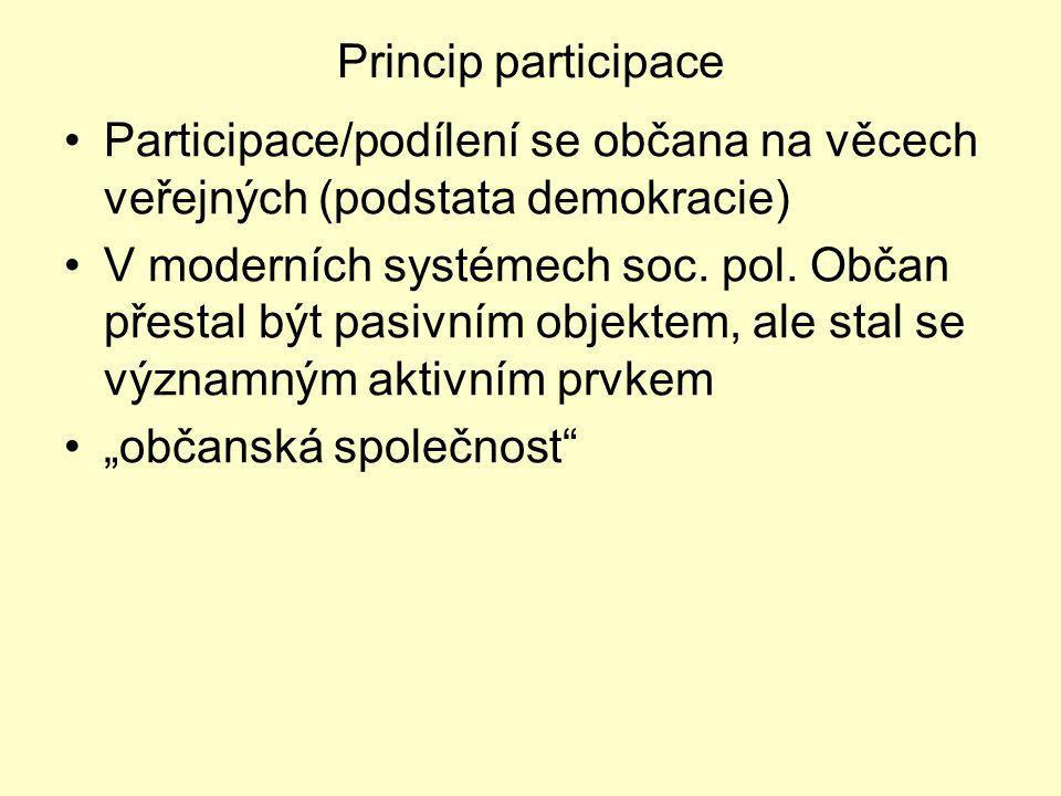 Princip participace Participace/podílení se občana na věcech veřejných (podstata demokracie) V moderních systémech soc. pol. Občan přestal být pasivní