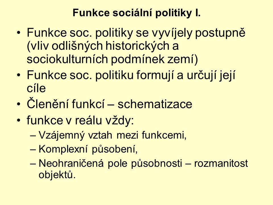 Funkce sociální politiky I. Funkce soc. politiky se vyvíjely postupně (vliv odlišných historických a sociokulturních podmínek zemí) Funkce soc. politi
