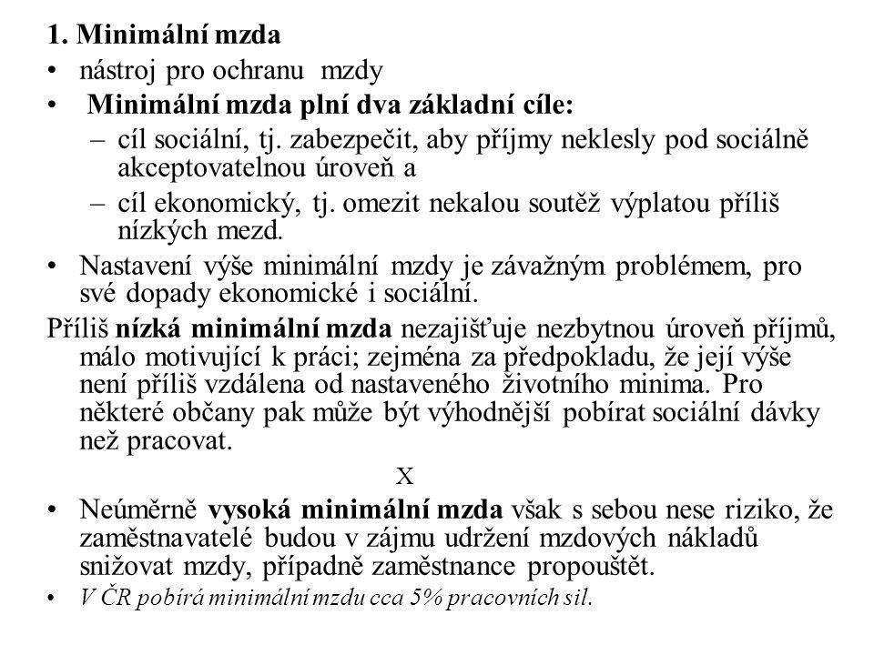 1. Minimální mzda nástroj pro ochranu mzdy Minimální mzda plní dva základní cíle: –cíl sociální, tj. zabezpečit, aby příjmy neklesly pod sociálně akce