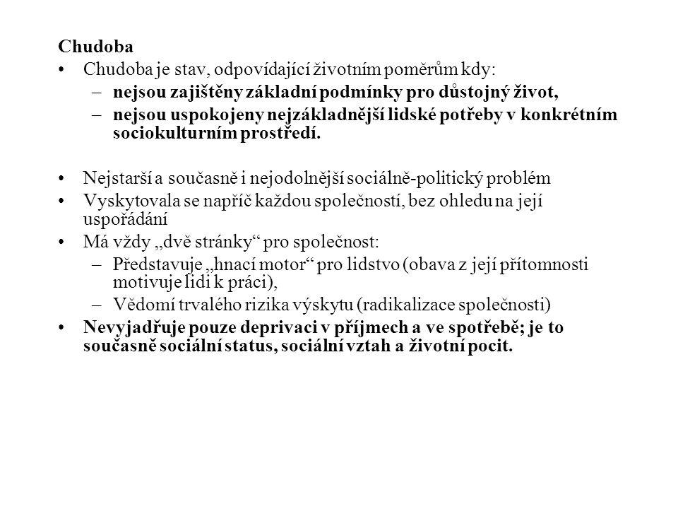 Některé ideologie chudoby.Mareš (1999) rozlišuje podle Kerba (1983) tři typy ideologií chudoby: 1.