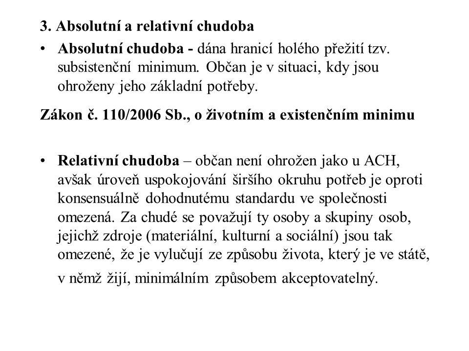 3.Absolutní a relativní chudoba Absolutní chudoba - dána hranicí holého přežití tzv.