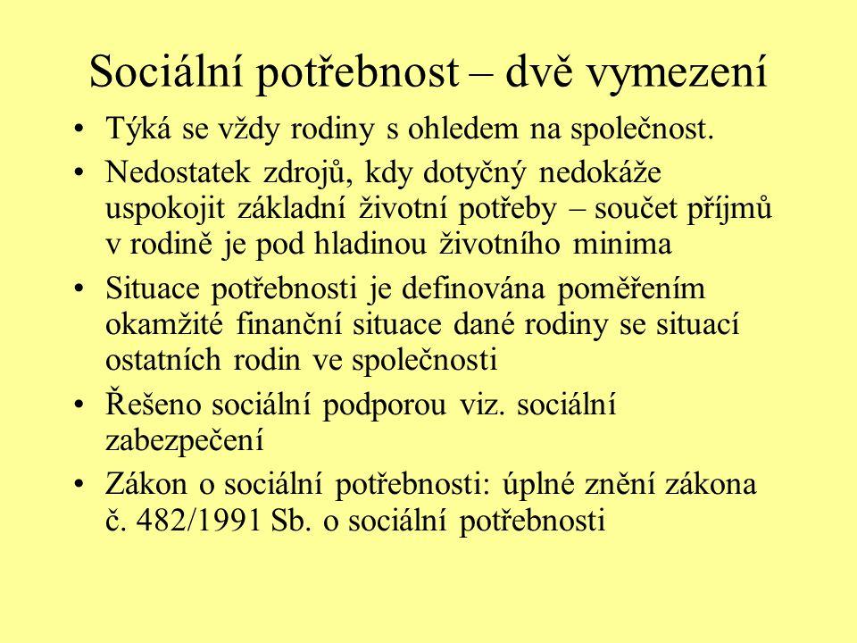 Sociální potřebnost – dvě vymezení Týká se vždy rodiny s ohledem na společnost. Nedostatek zdrojů, kdy dotyčný nedokáže uspokojit základní životní pot